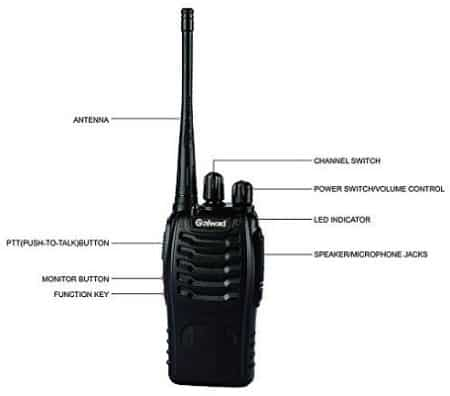 waterproof walkie talkies