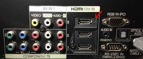 convert coax to hdmi